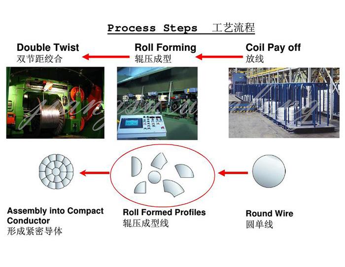 http://www.chinawinlong.cn/uploadfiles/211.149.195.244/webid417/source/201611/147821877976.jpg